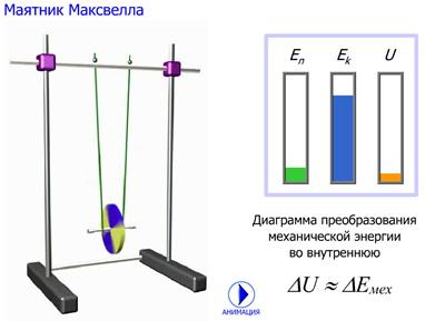 download Combinatoire algébrique et