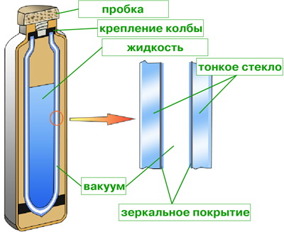 Рисунок с текстовыми