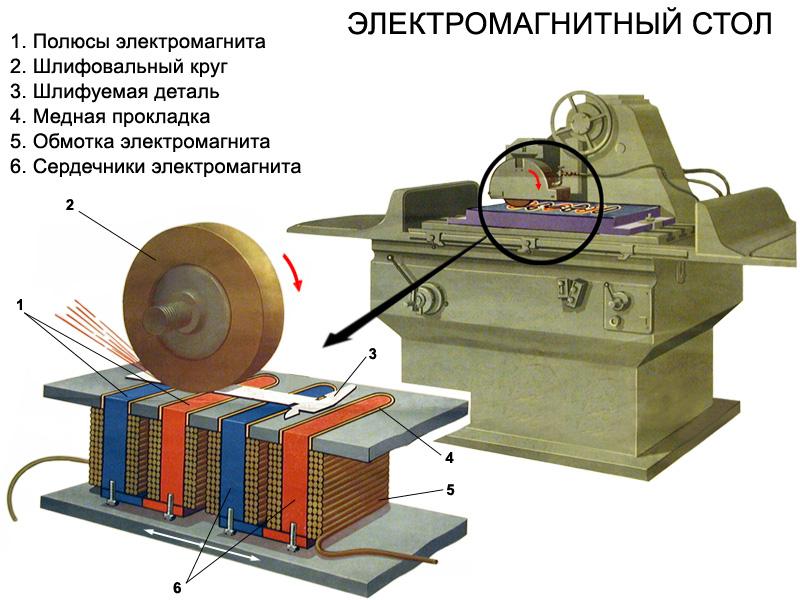 Доронин Алексей Алексеевич. Книга