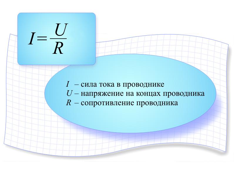 Сопротивление проводника определяется веществом и геометрическими...