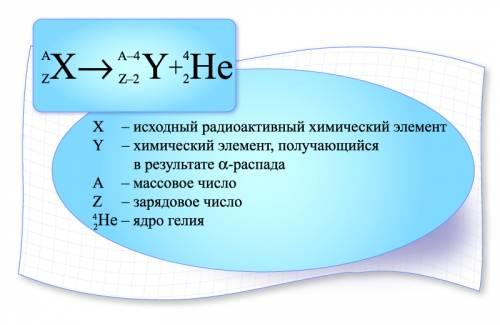 схема радиоприемник рп-204