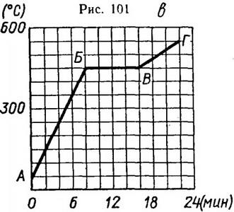 ответы на задачи по физике плавление и отвердевание