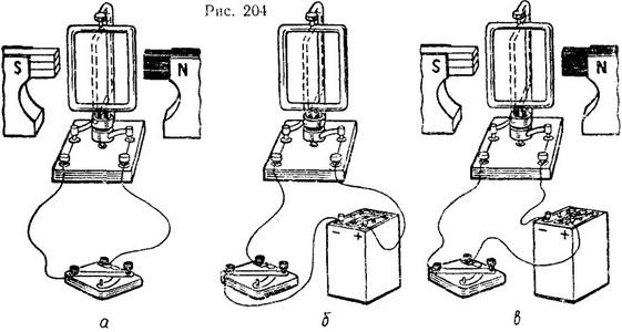 68. телефон. Электродвигатель. Явление электромагнитной индукции. Генератор электрического тока